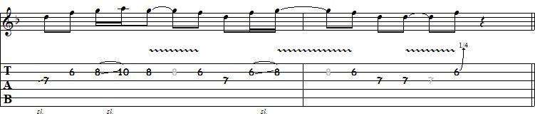 como desenvolver fraseado e expressao na guitarra