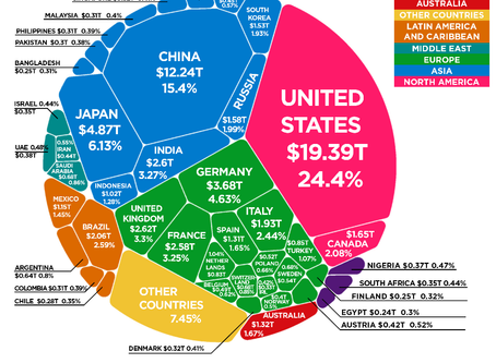 The Ten Top Financing Markets for P3 Opportunities