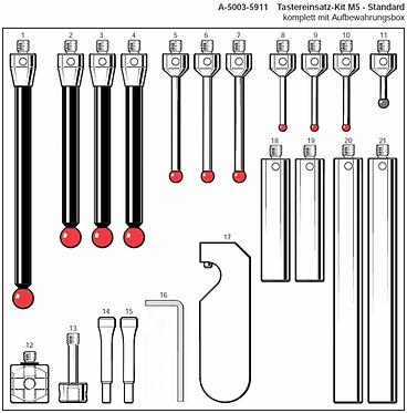 Tastereinsatz-Kit M5 Standard