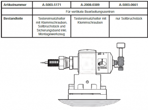 Tastereinsätze M4 für Toolsetter TS27R