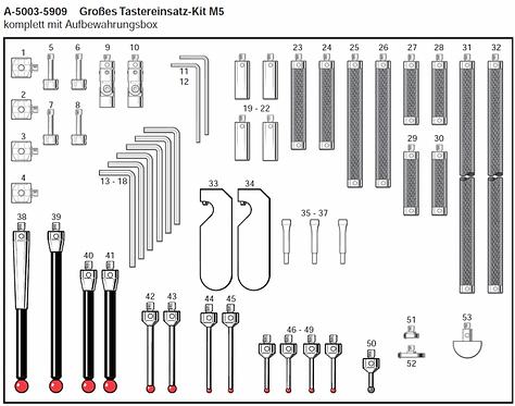 Großes Tastereinsatz-Kit M5 Standard