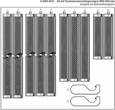 CF-Tastereinsatzverlängerungs-Kit M5 und Ø20