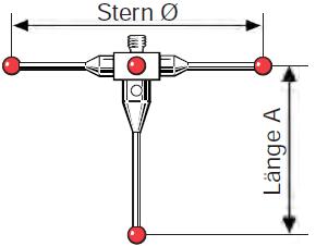 Sternförmiger Tastereinsatz M2