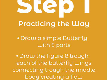 Transform your life with the Reflection and Intention Butterfly.