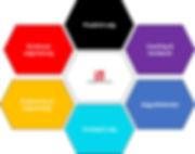 RXC services.jpg