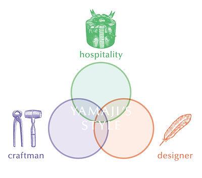 「デザイナー」、「職人」、「ホスピタリティ」。3つの魅力が溶け合った今までにない宝飾店