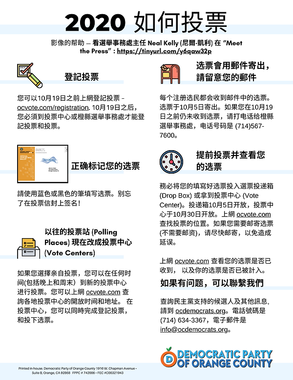 vote.chinese.01.png