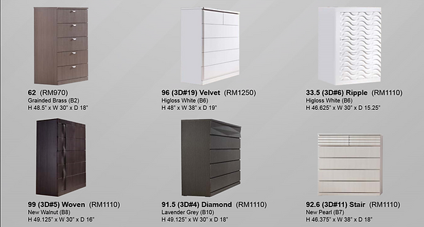 Fomez Chest Of Drawers Series