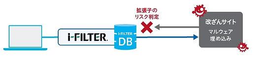 i-FILTER1.jpg