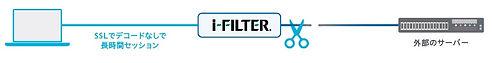 i-FILTER5.jpg