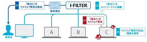 i-FILTER3.jpg