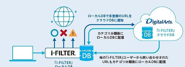 i-FILTER4.jpg