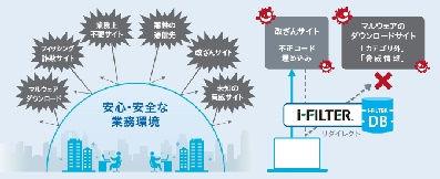 i-FILTER図.jpg