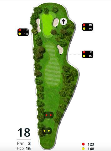 Åskov Golfklub - Hul 18