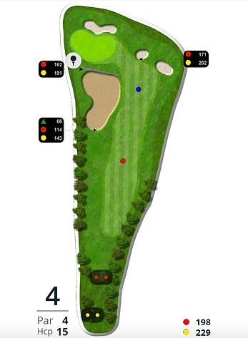 Åskov Golfklub - Hul 4