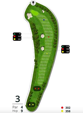 Åskov Golfklub - Hul 3