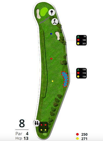 Åskov Golfklub - Hul 8