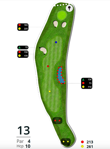 Åskov Golfklub - Hul 13