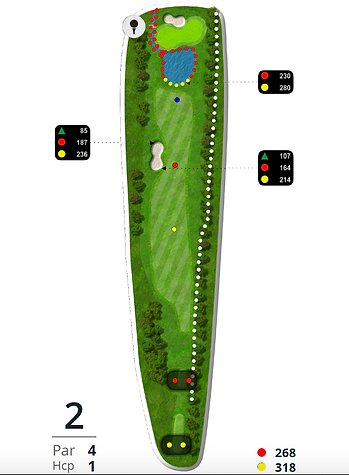 Åskov Golfklub - Hul 2