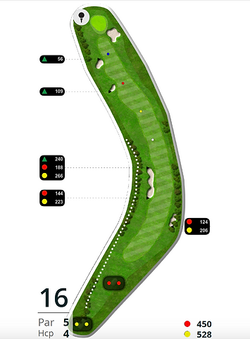 Åskov Golfklub - Hul 16