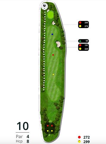 Åskov Golfklub - Hul 10