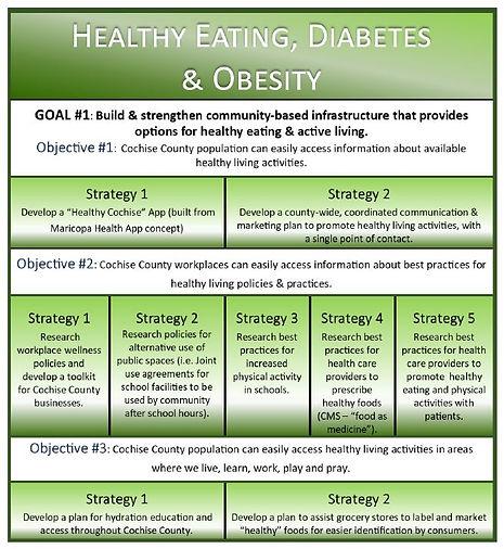 HEAL Goals.JPG