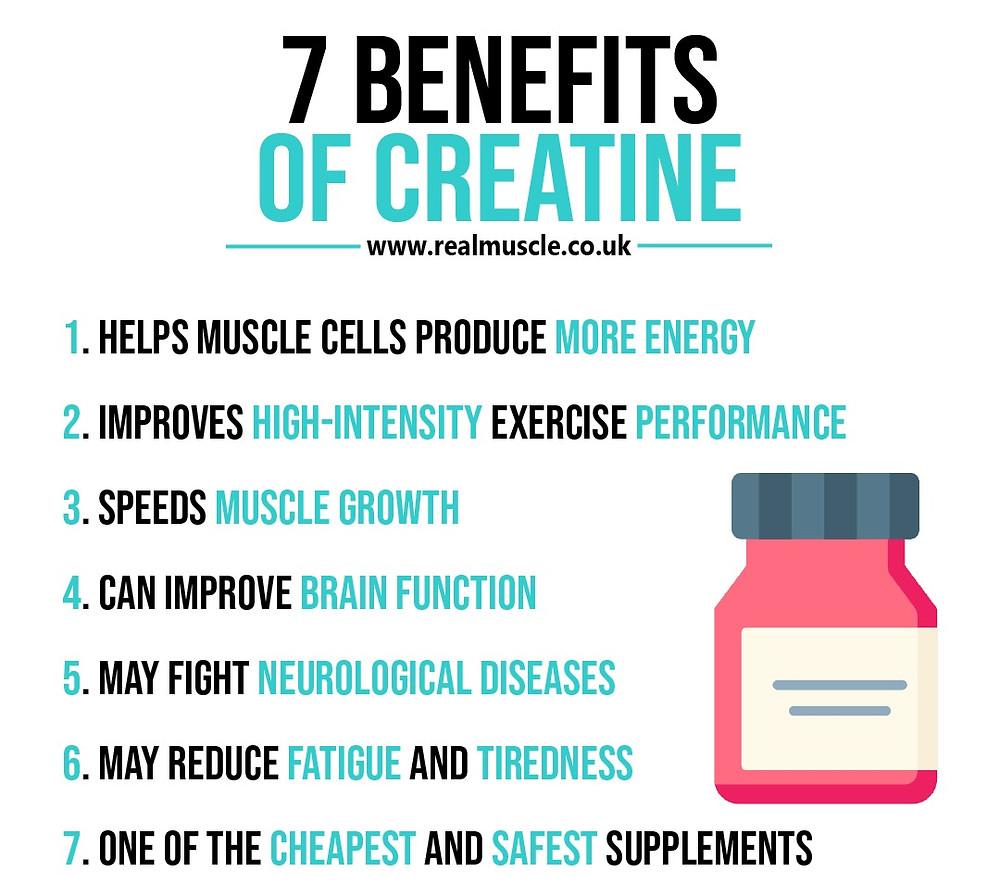 creatine benefits