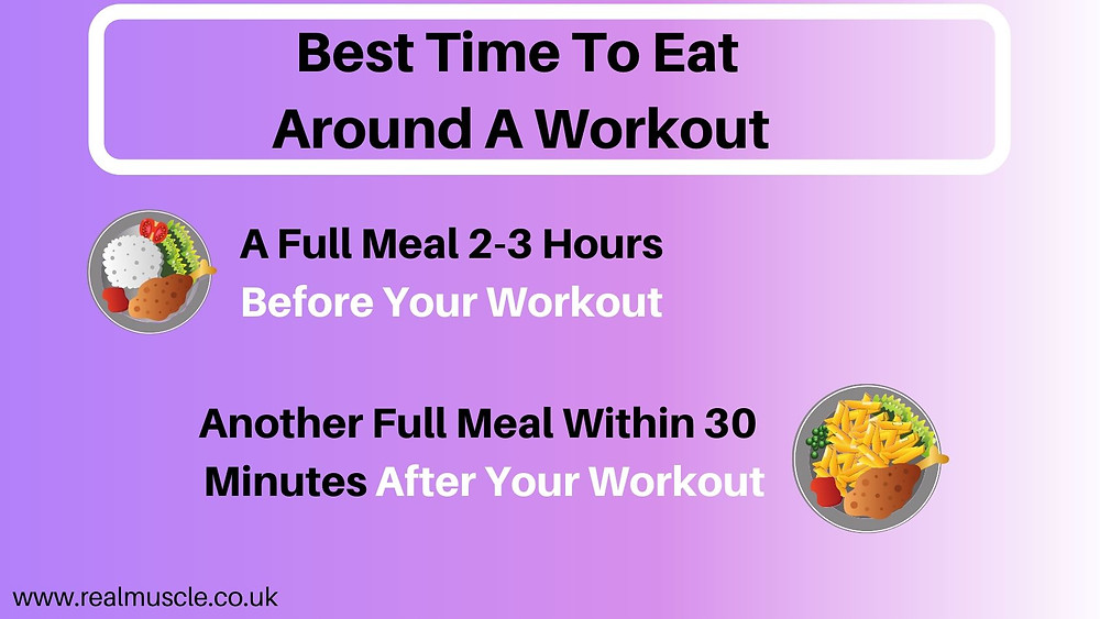 when-to-eat-before-a-workout-infographic