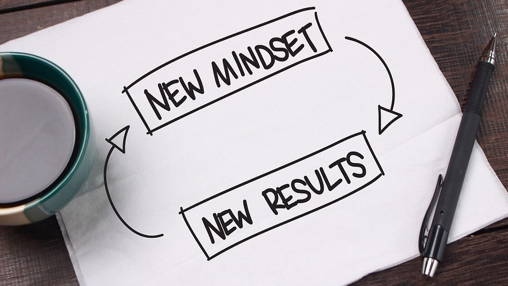 new mindset new results image