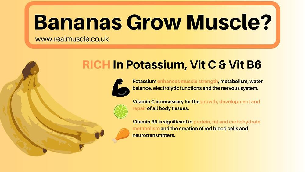 do bananas grow muscle