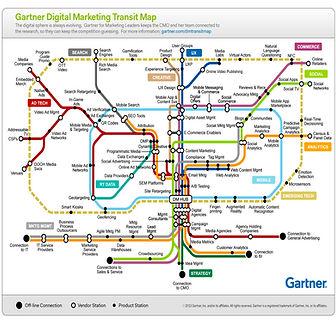 gartner digital subway map_edited.jpg