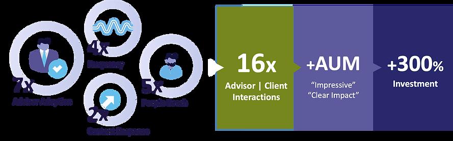 Success Section 2 chart 1500 no logos.pn