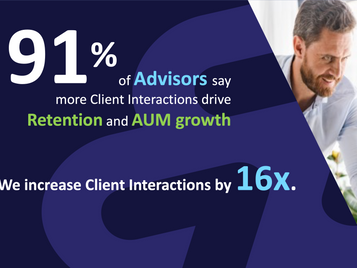 ReachStack grows AUM through16X increase in Advisor | Client interactions.