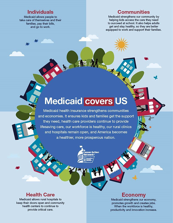 ACS CAN_MedicaidCoversUS_Toolkit_Infographic 1_FINAL10241024_1.jpg