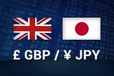 GBP-JPY Currency Abacus Trades