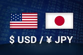 USD-JPY Currency Abacus Trades