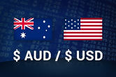 AUDUSD Currency Abacus Trades