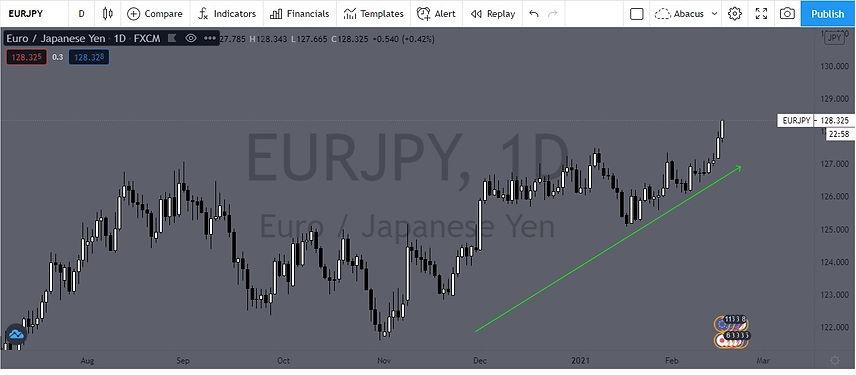 eurjpy%2015-19_edited.jpg