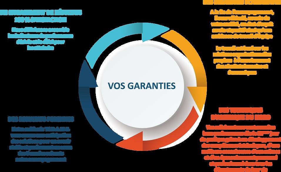 garanties_hlperformance.png