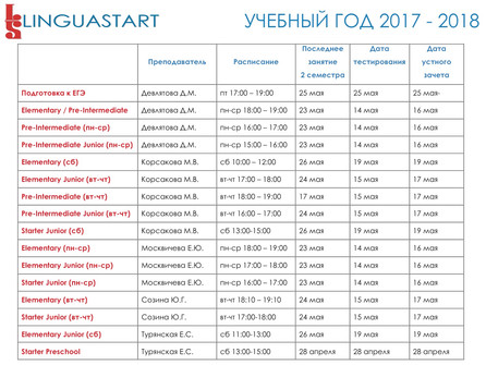 Завершение учебного года 2017 - 2018