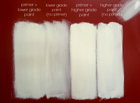 DID YOU KNOW PRIMER IS IMPORTANT?