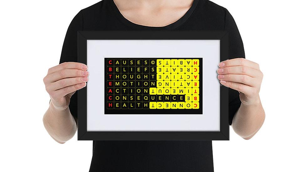 CBTEACH® Matte Paper Framed Poster With Mat