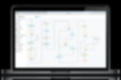GFlowLog Laptop - Fluxograma.png