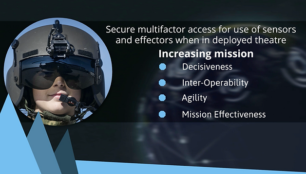 Multifactor access.png