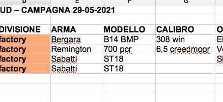 Classifica Gara 2 Girone SUD - Campagna (SA)