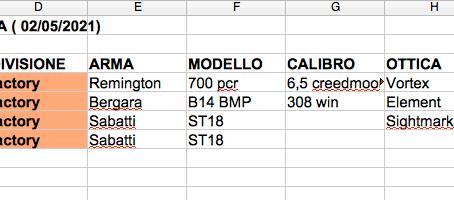 Classifica Gara 1 - Girone Sud a Campagna (SA)