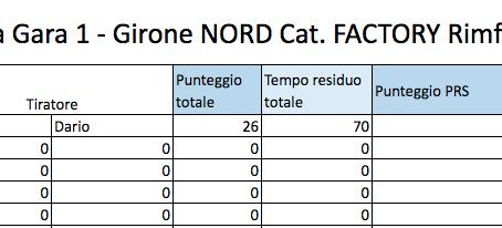 Classifica Gara 1 Campionato Italiano Rimfire 22 LR -  Cavaglià 08-05-2021