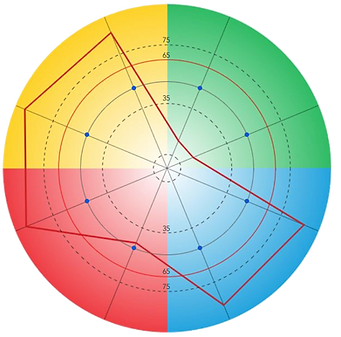 PRISM Foundation Circle.png