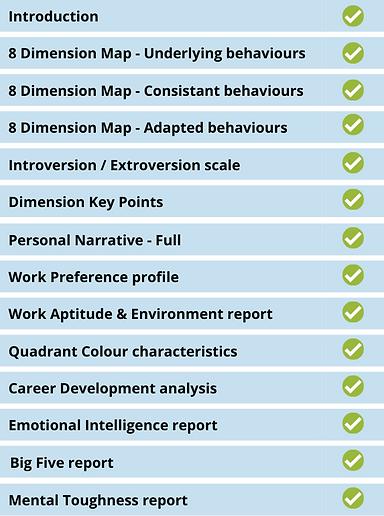 PRISM Professional contents