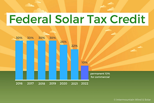 federal-solar-tax-credit-2017.png